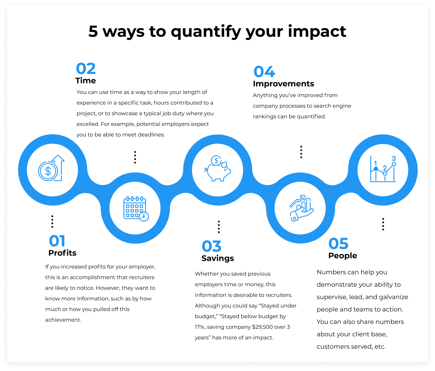 5 ways to quantify your impact on your resume