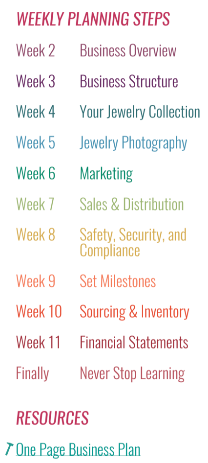 Weekly Planning Steps for creating a business plan