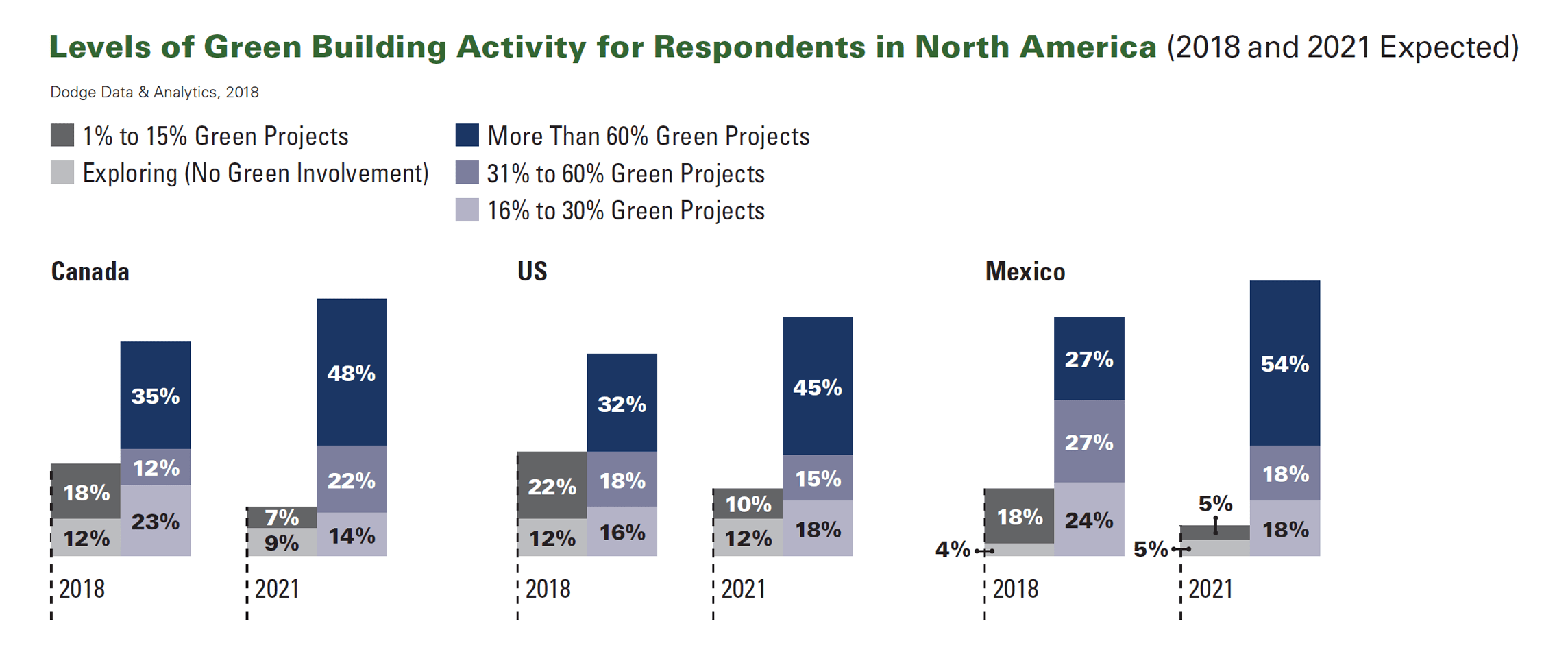 green-building-activity-min.png