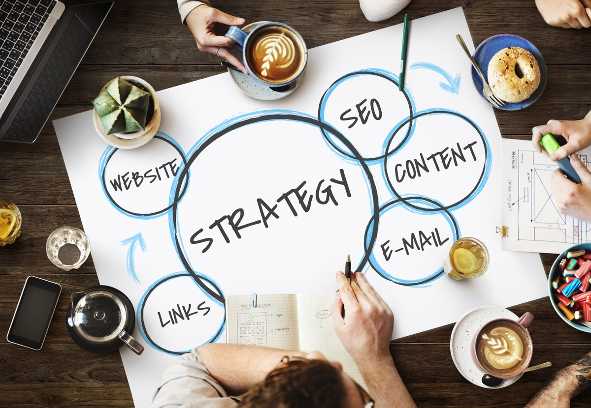 Content Marketing Strategy Planning by Publicity.ai
