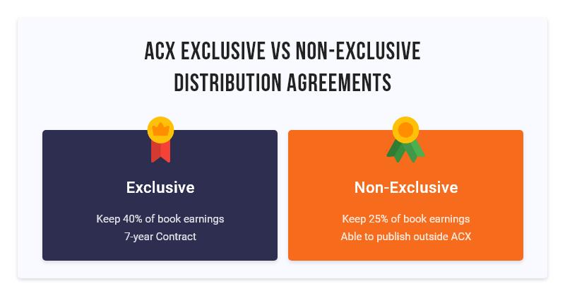 AXC exclusive vs non-exclusive distri...