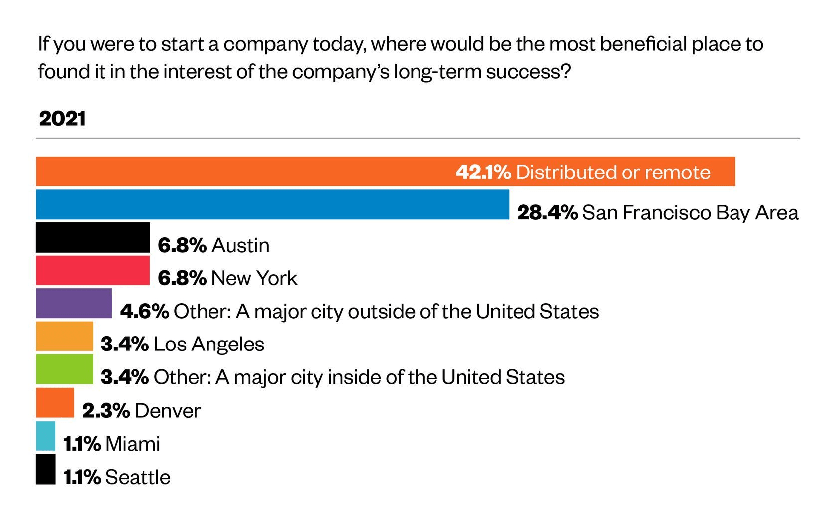 starting-a-company-2021-min.png
