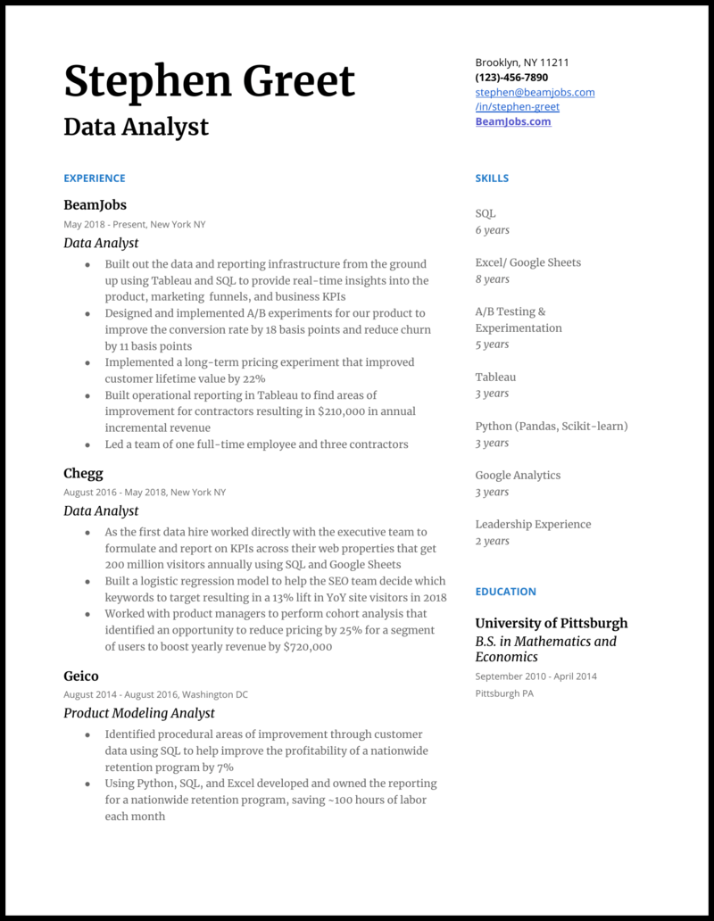 Data Analyst Resume Examples And Guide For 2020