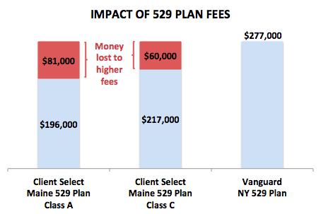 maine-advisor-sold-529-vs-new-york-529-vanguard