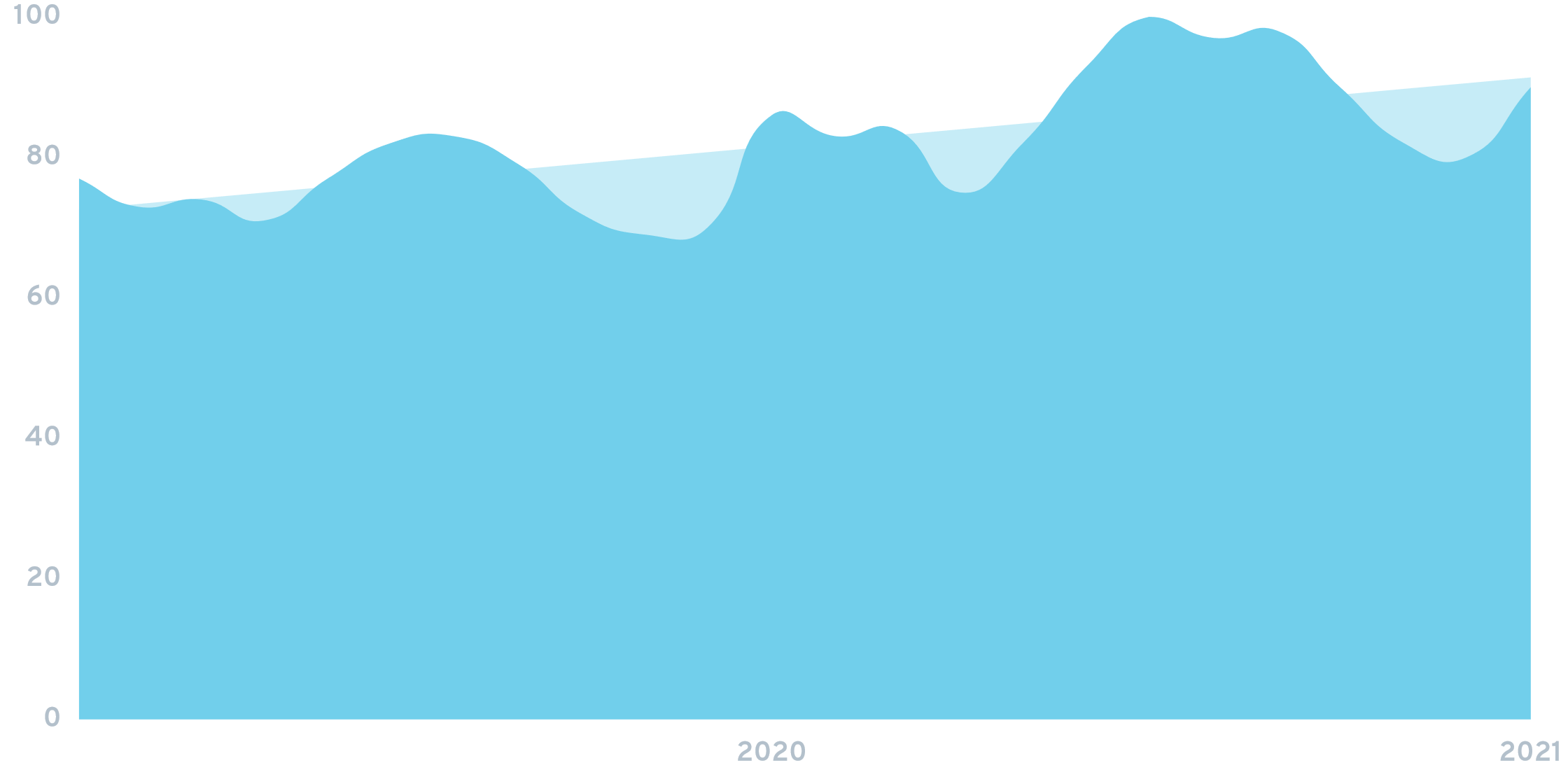 Home loan chart.png