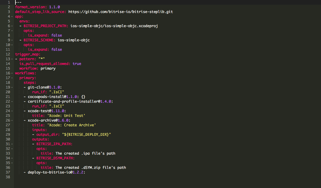 Edit your YAML like a boss