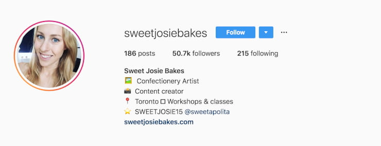 creating content with confections