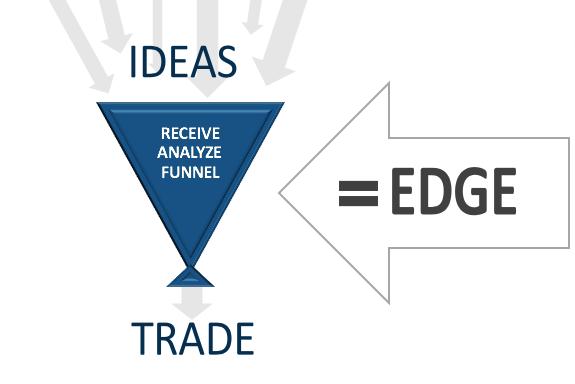 SAC Capital funnels Wall Street's best ideas to Steve Cohen.