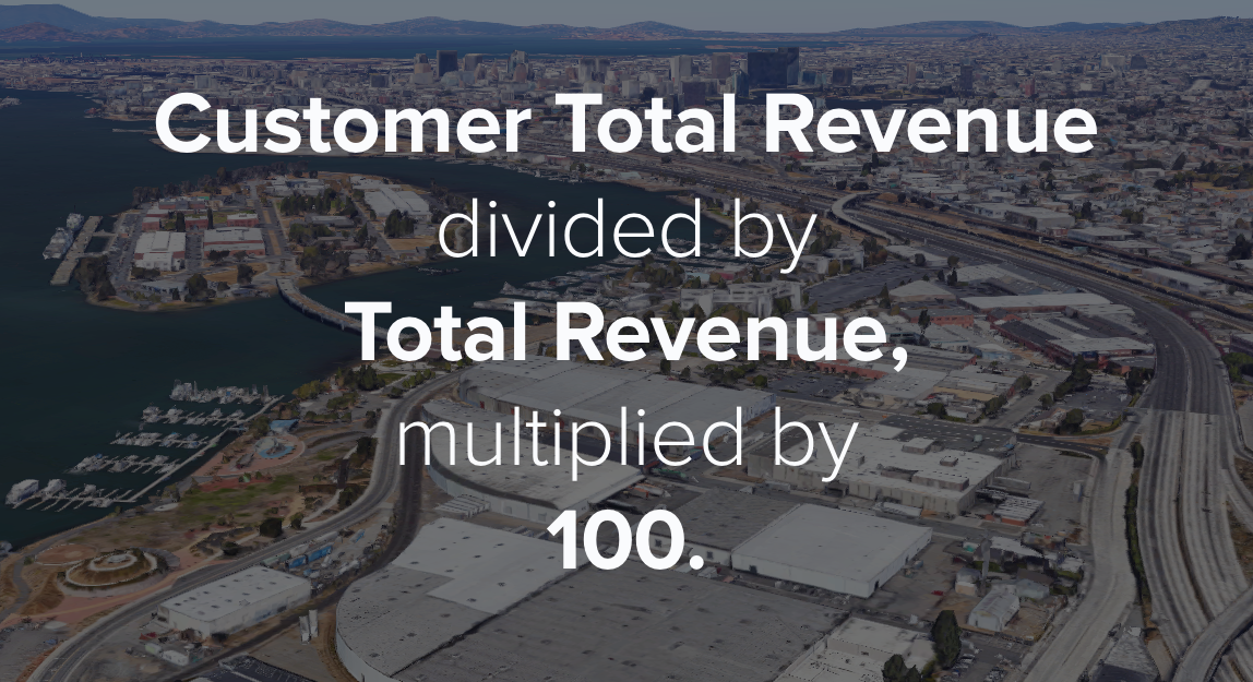 Customer total revenue divided by total revenue multiplied by 100 yields the percentage of revenue each customer is