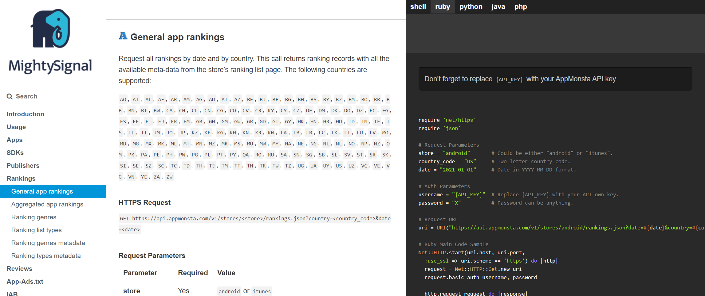MightySignal Announces New Unifed API Documentation