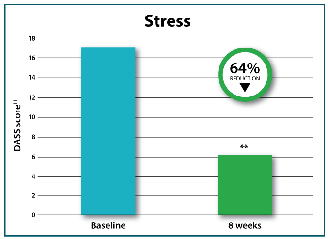 natural stress micronutrient treatment sleep study research drug free