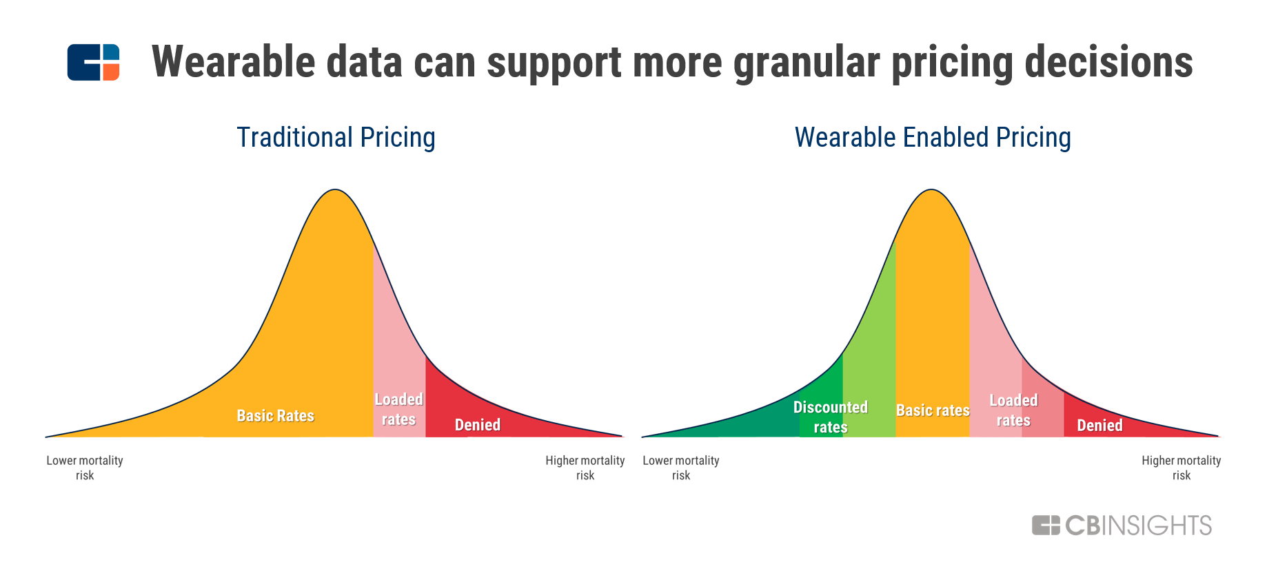 wearable-pricing-min.png