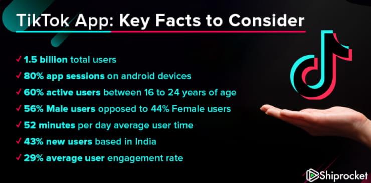 TikTok stats for social media marketing