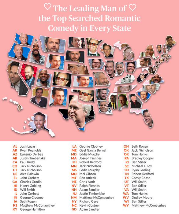 Top Rom Coms' Leading Men by State