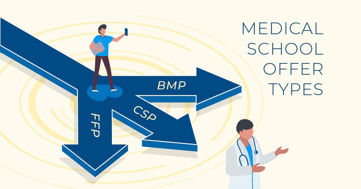 Medical School offer types