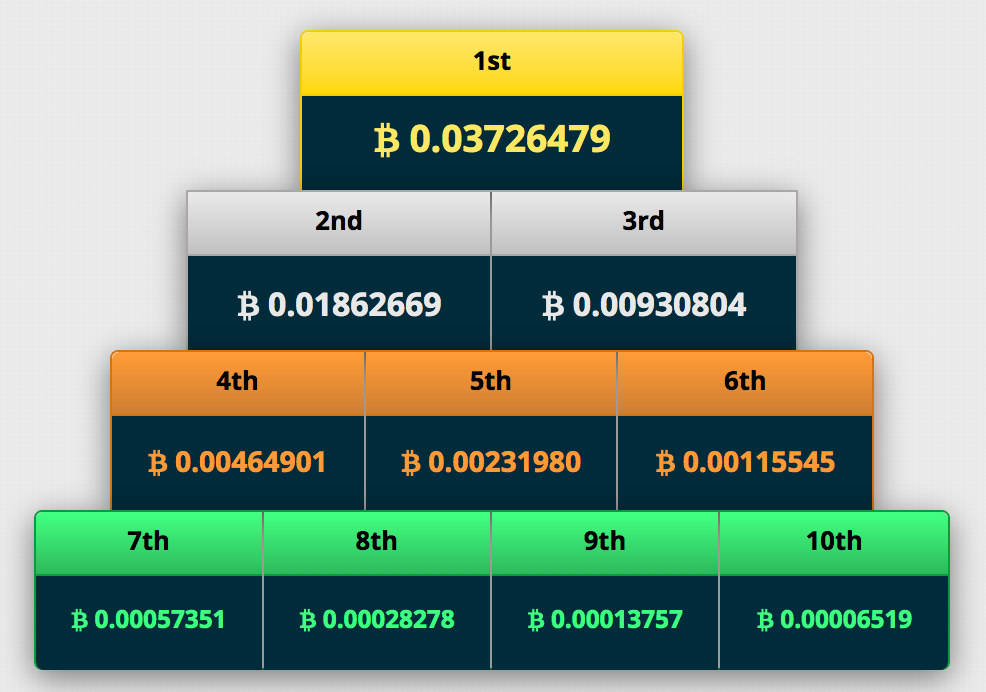 Bitcoin-lottery.png