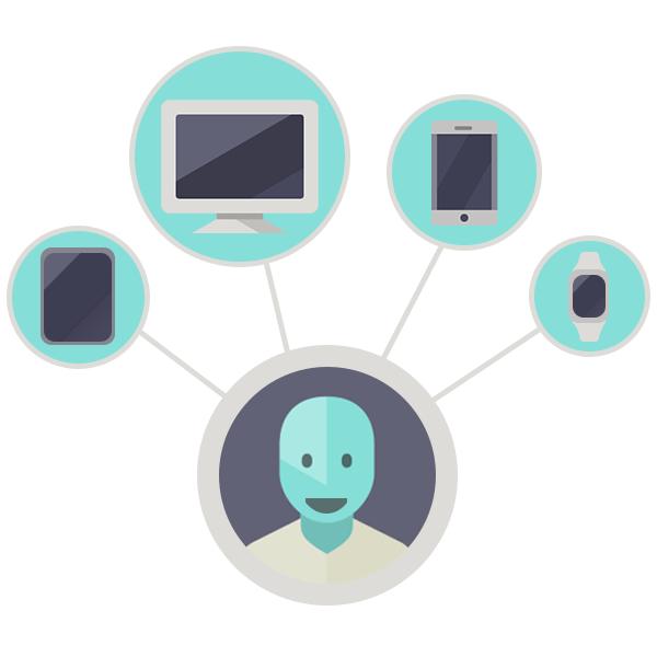 Illustration: Omnichannel content marketing