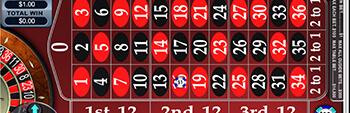 Lincoln Casino European Roulette