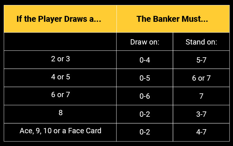 How-to-Play-Baccarat-Table.jpg