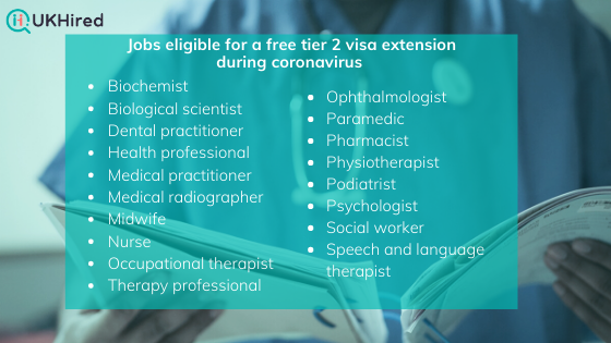 list of tier 2 eligible NHS professions