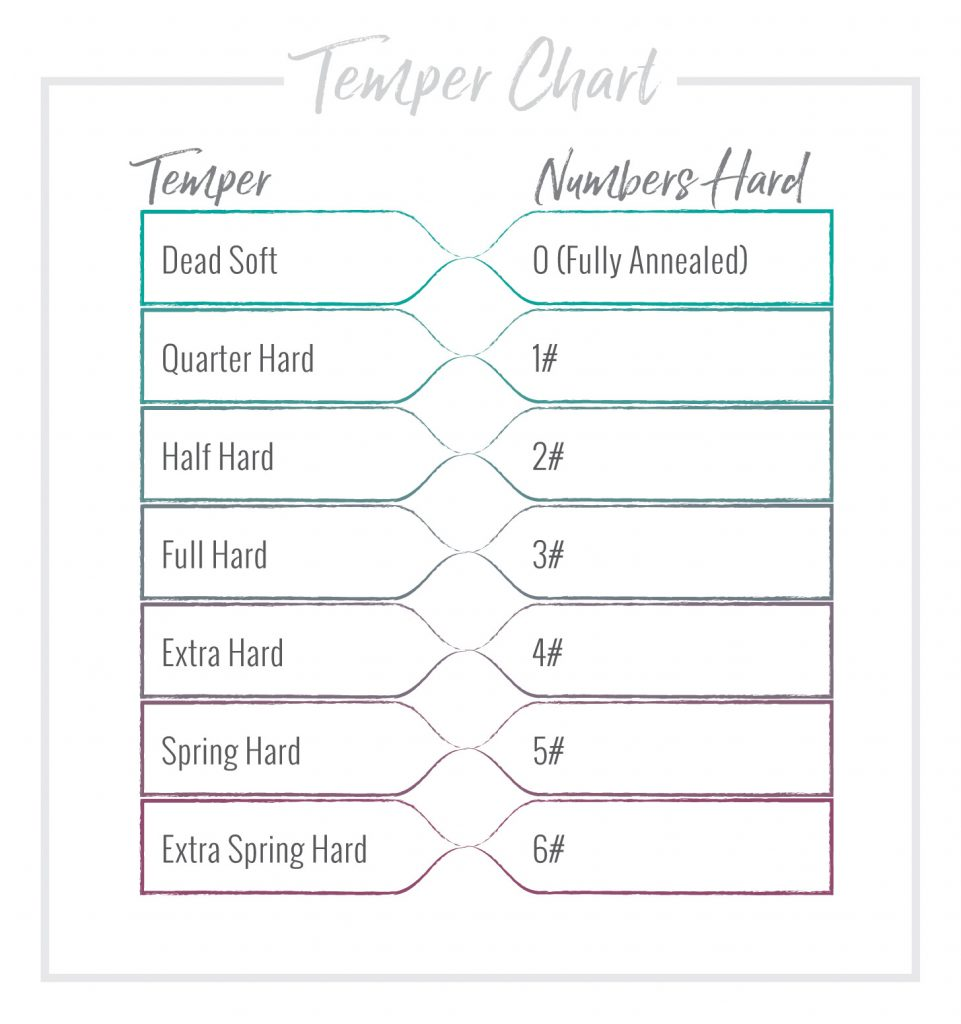 Jewelry wire temper chart