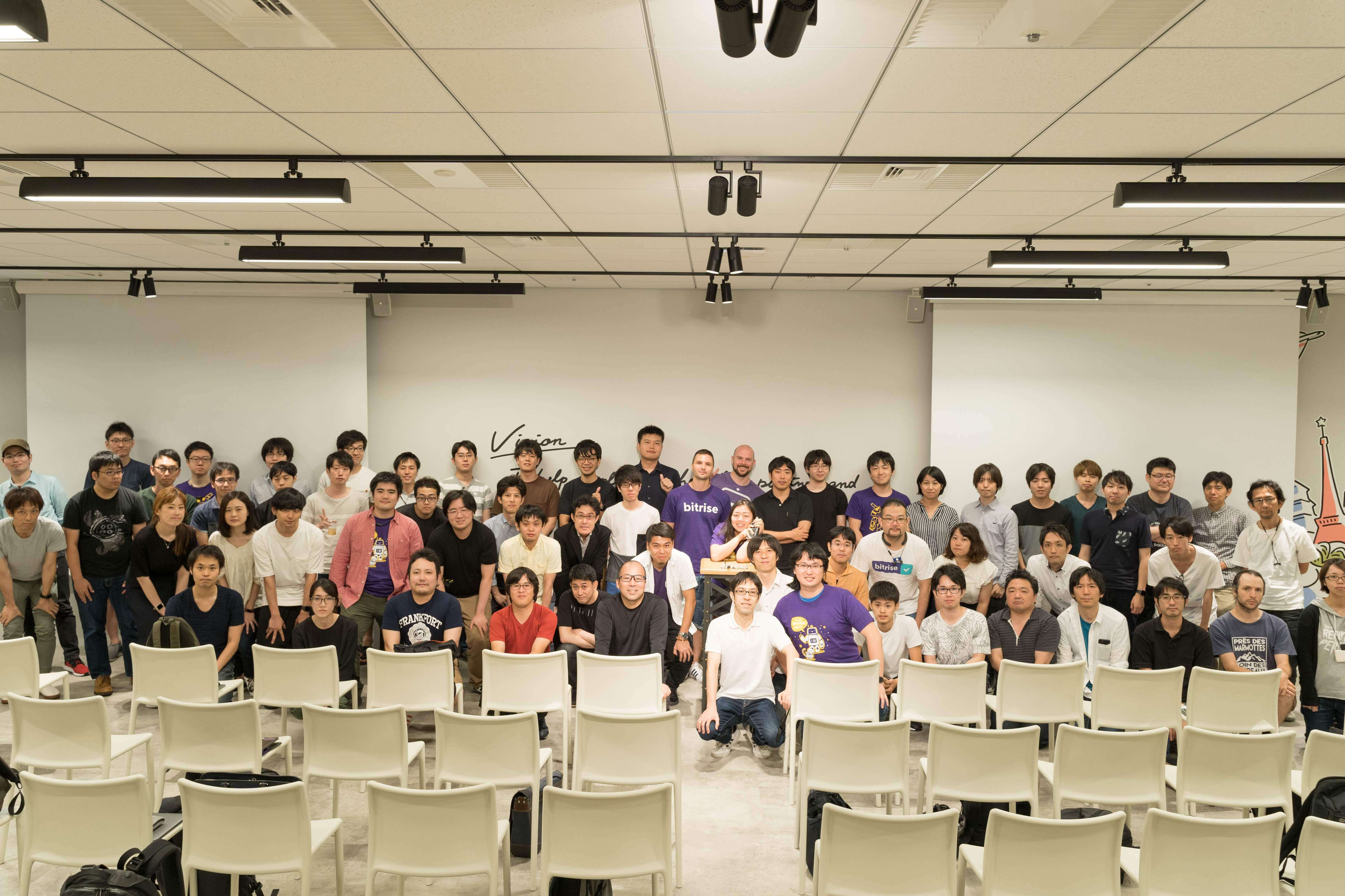 Introducing the Tokyo Bitrise User Group
