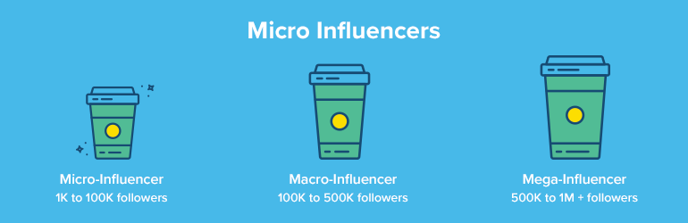 The Ultimate Influencer Marketing Guide: The Do's, | Scripted