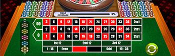 Wild Casino American Roulette