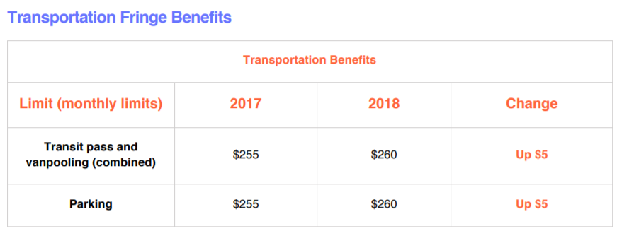 Transportation Fringe Benefits