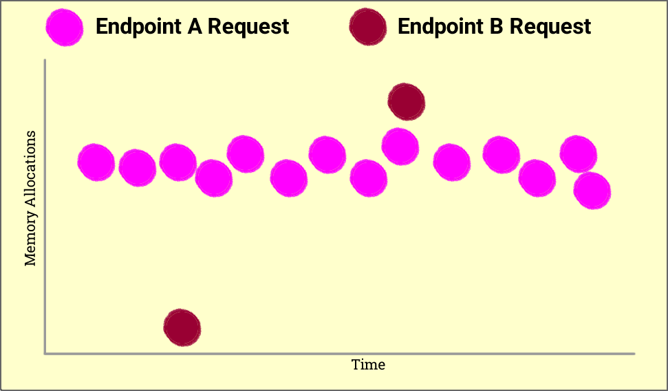 endpoint meme usage