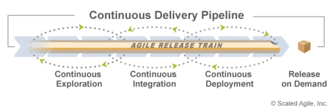 continuous-integration.png