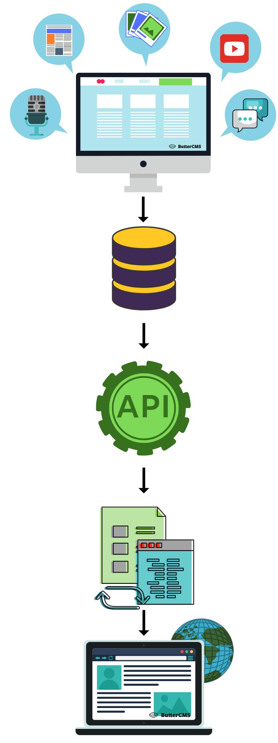 API (1).png