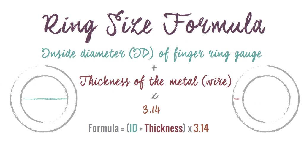 Ring size formula chart