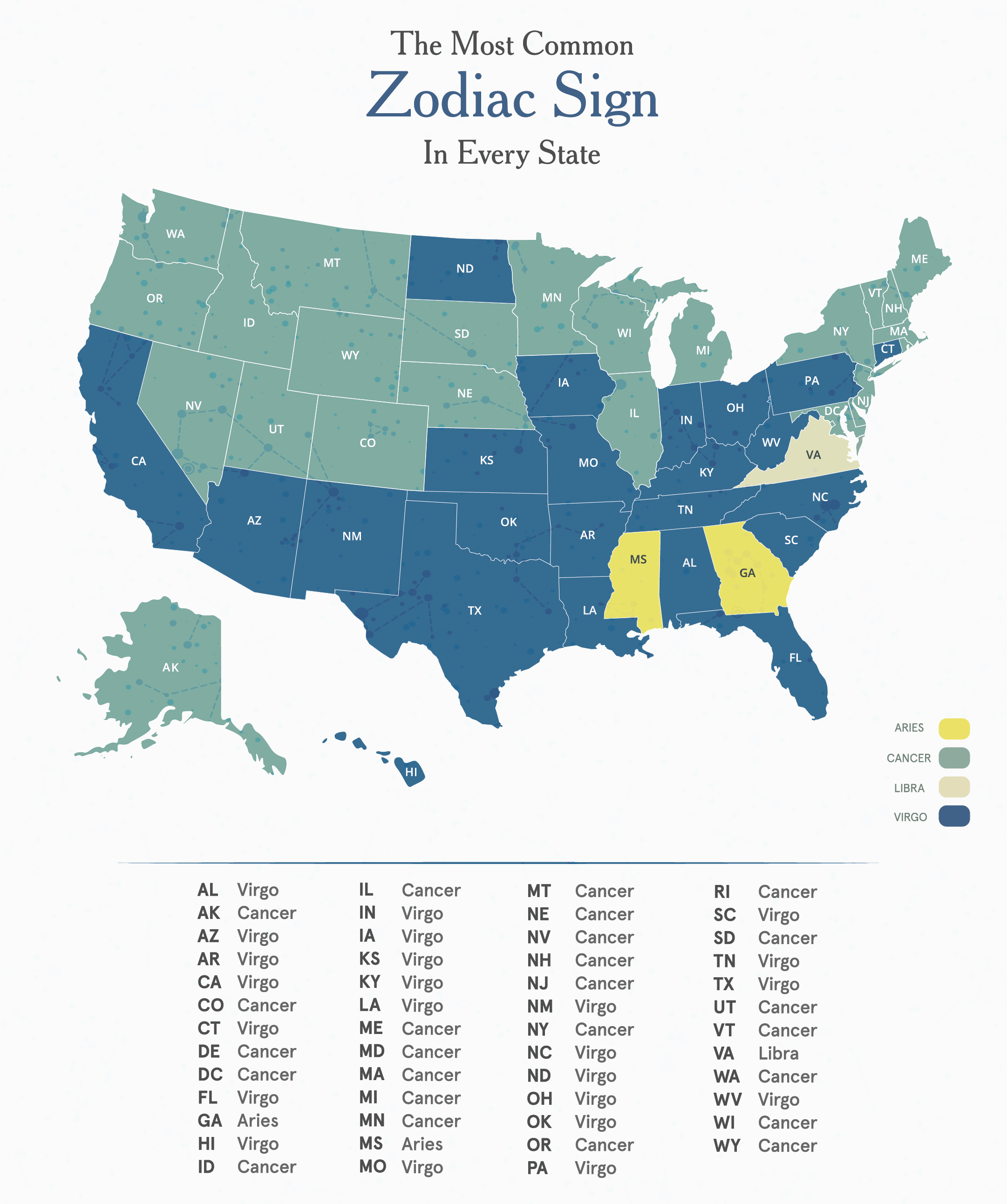 Most Common Zodiac Signs in Every State | Framebridge