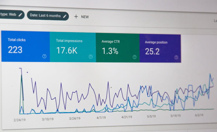 tracking and analyzing social data
