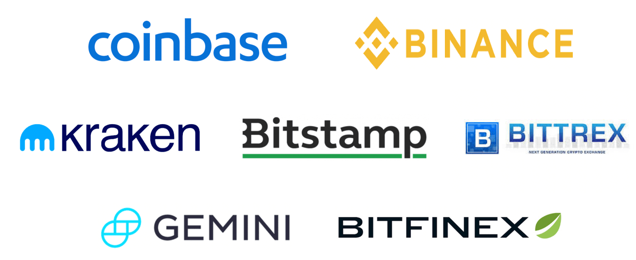 Multiple exchanges