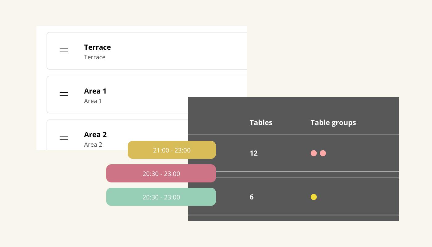 verdoppeln Sie Ihre Tische