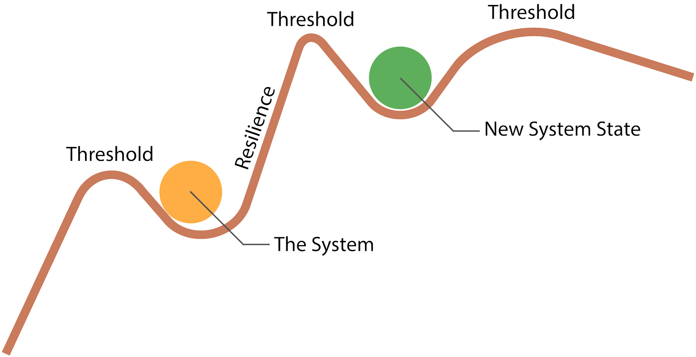 tipping-point-resilience-post.png