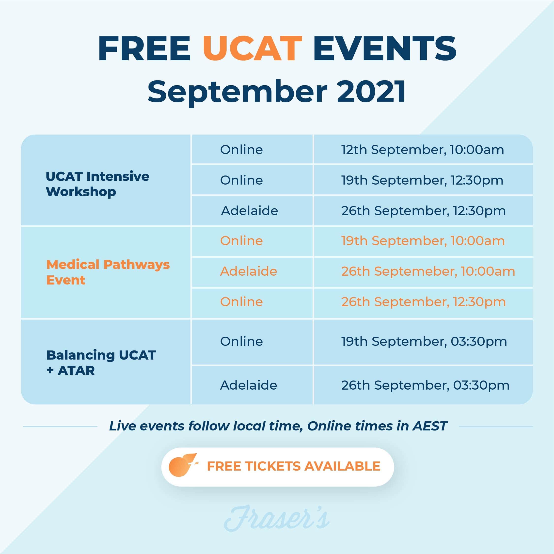 Free UCAT Workshops