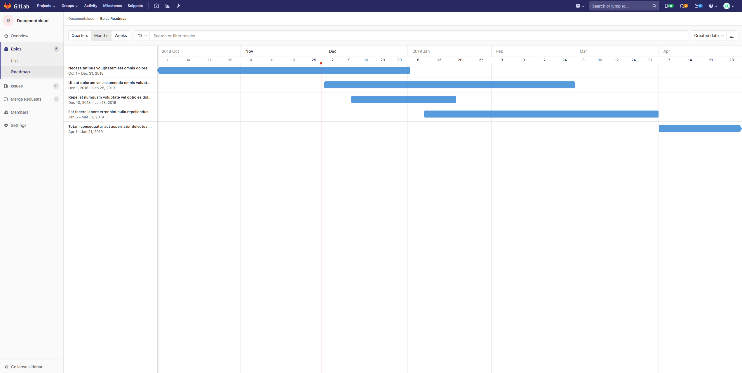 Roadmapping with GitLab