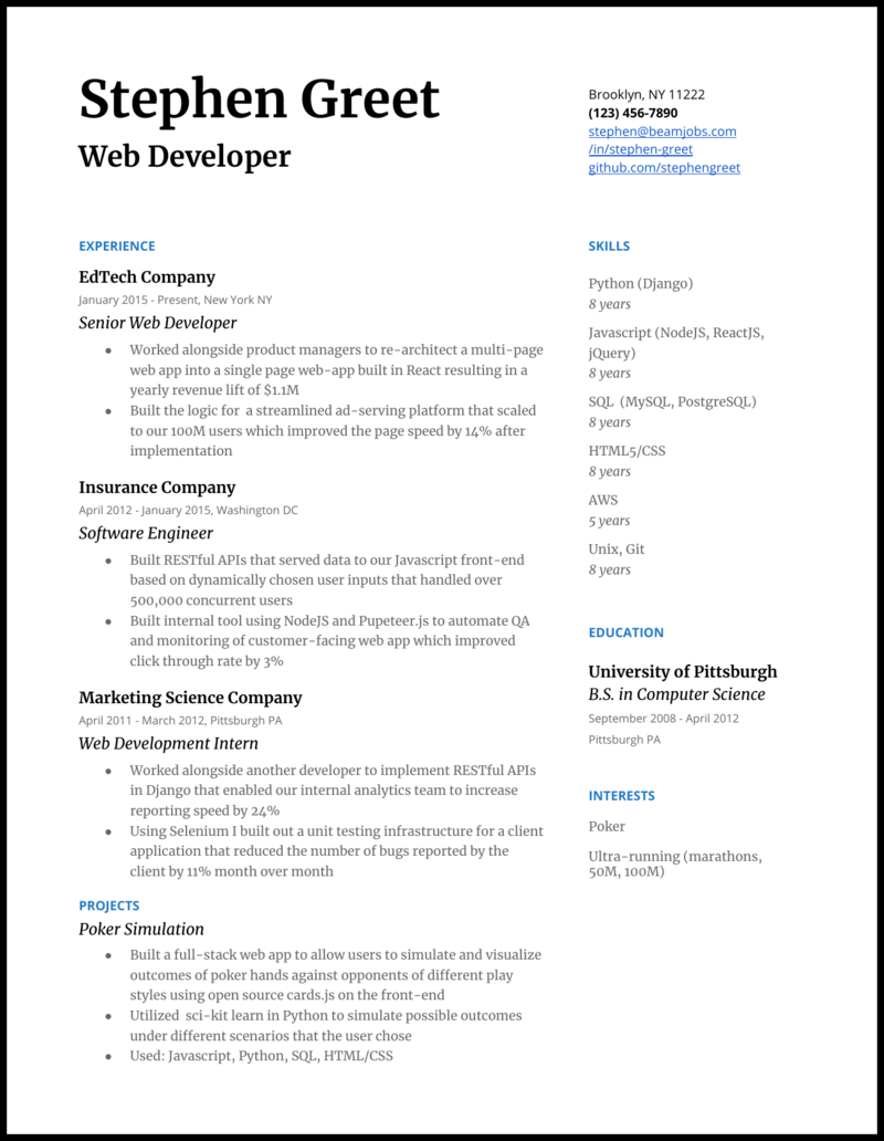 Web Developer Resume Examples Guide For 2020