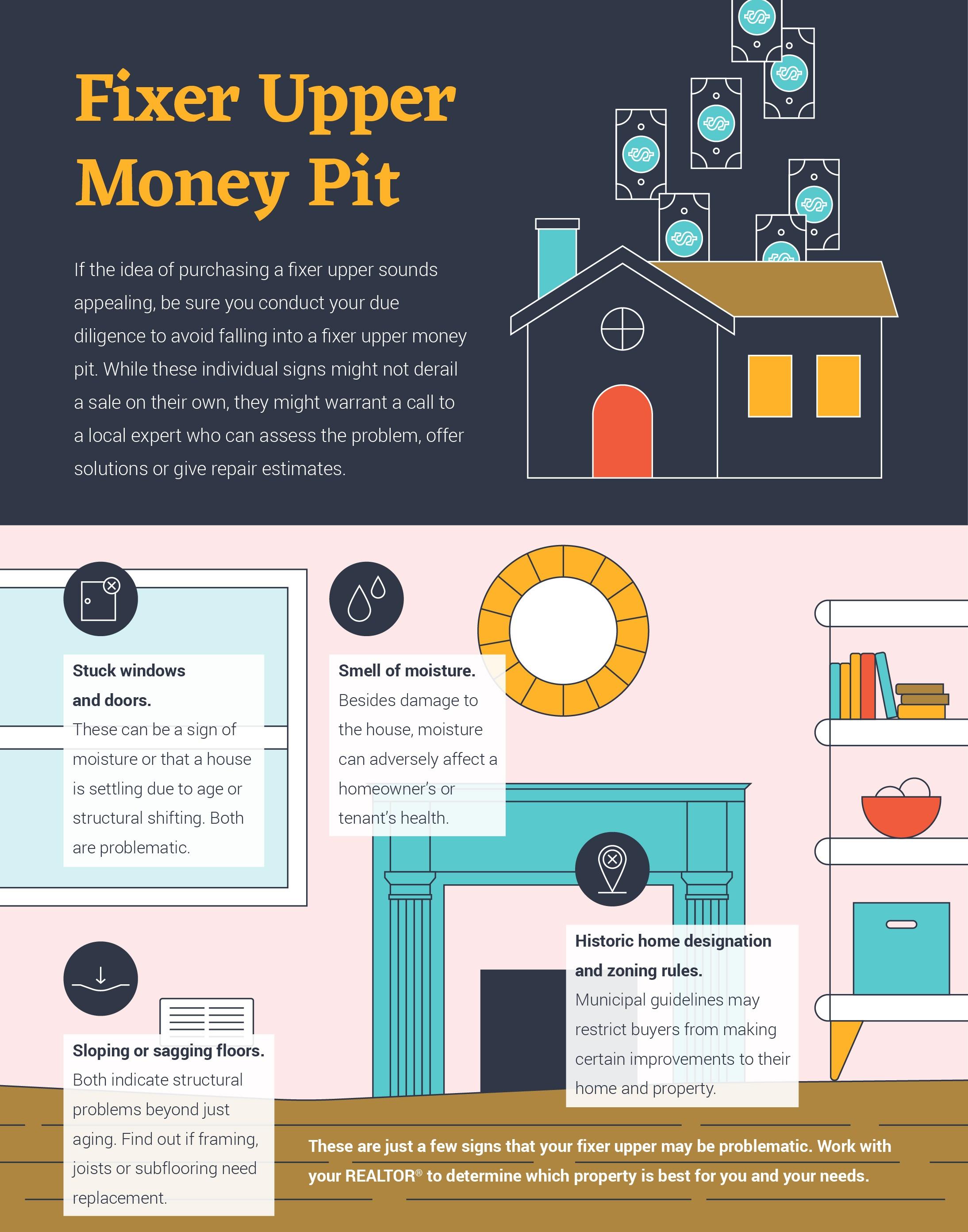 Fixer-Upper-Money Pit.jpg