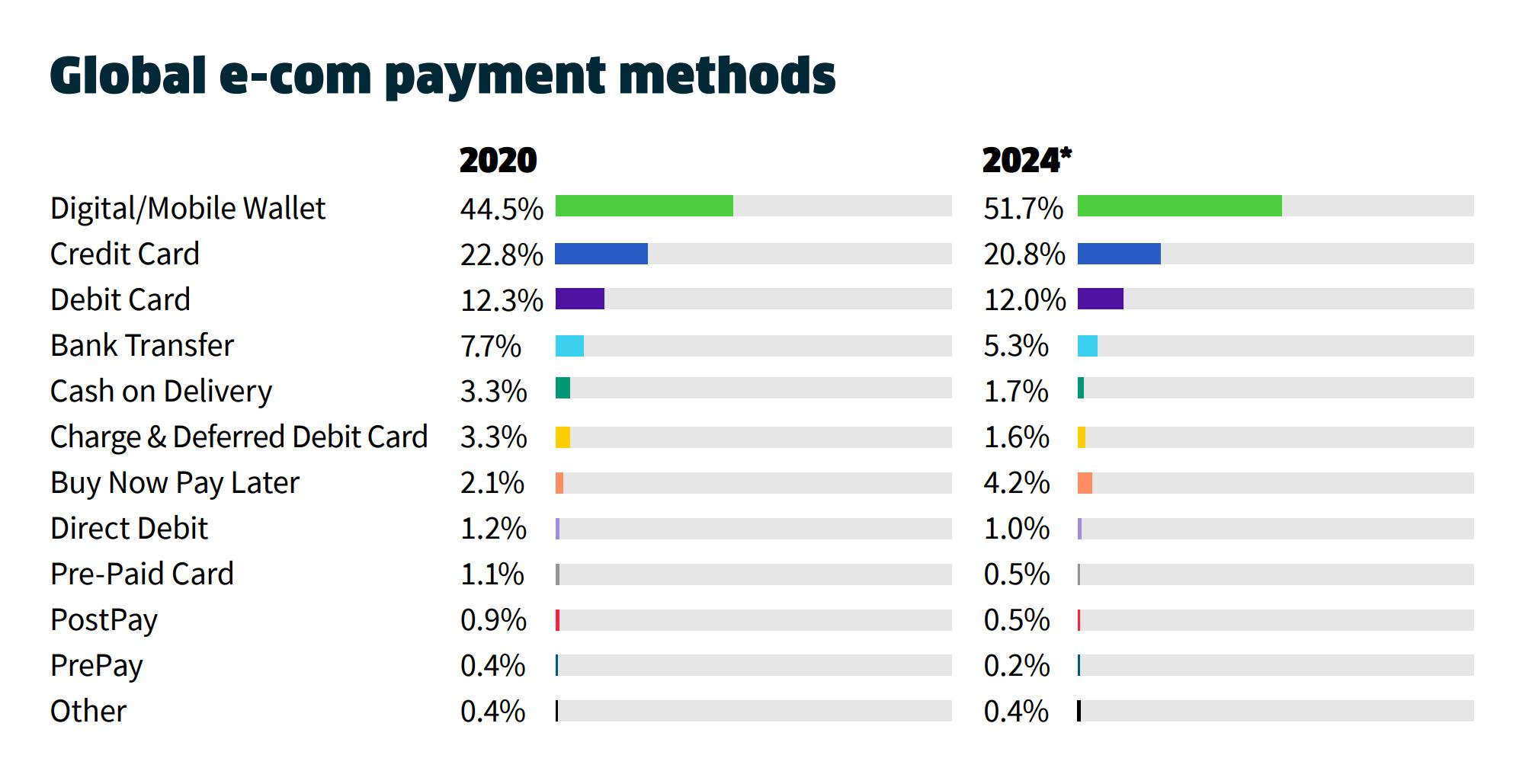 mobile-wallet-usage-min.png