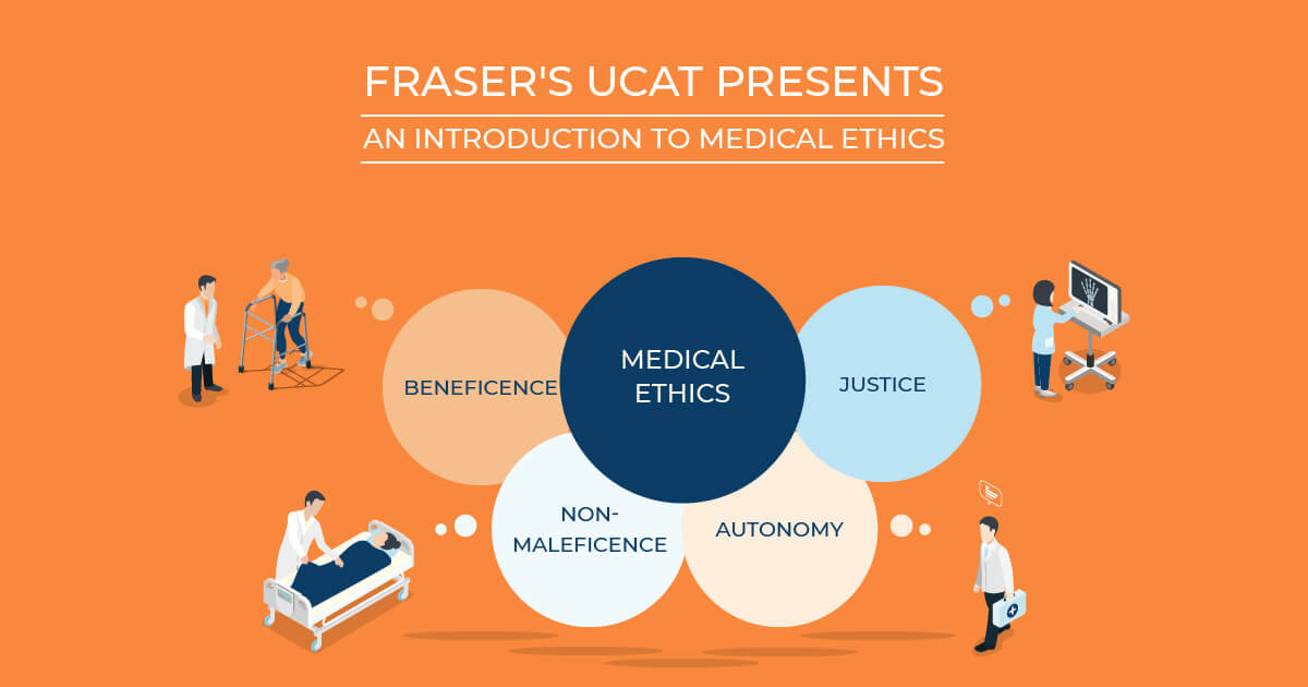 ucat introduction to medical ethics