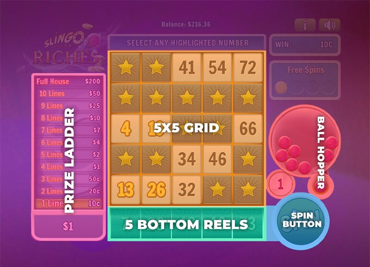 Slingo 5x5 Grid