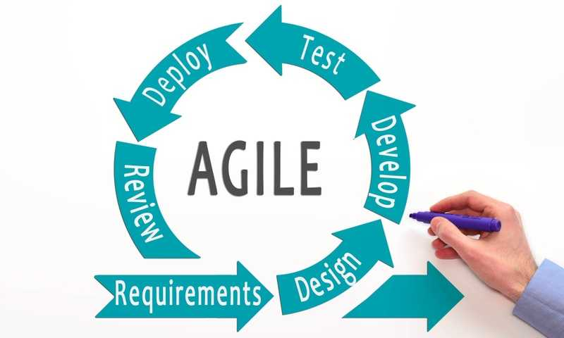 Graphic depicting the Agile methodology