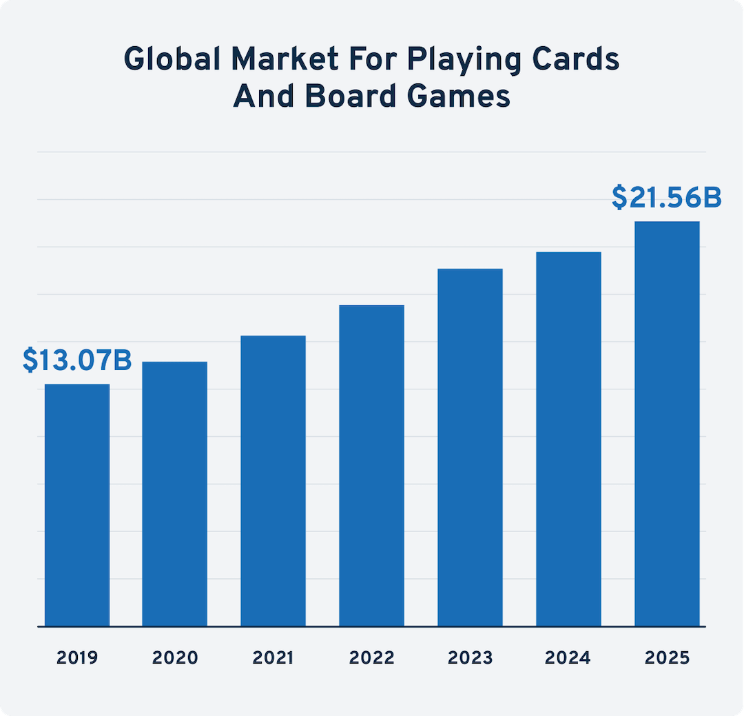 tabletop and board game growth-min.png