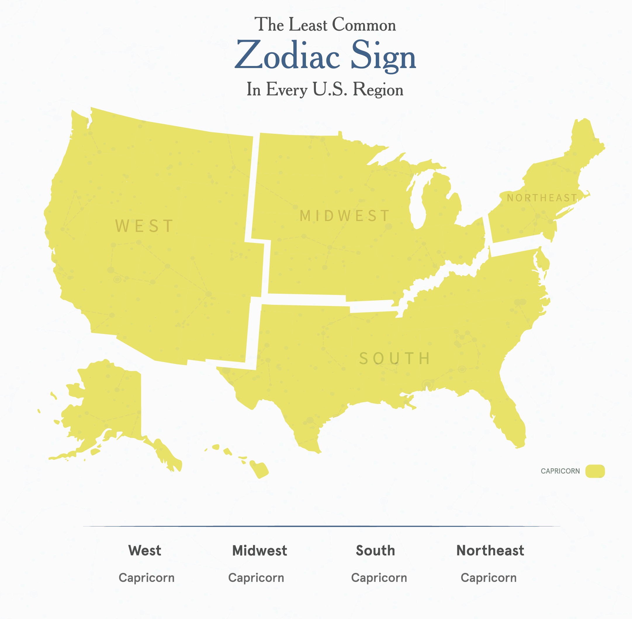 Most Common Zodiac Signs In Every State Framebridge