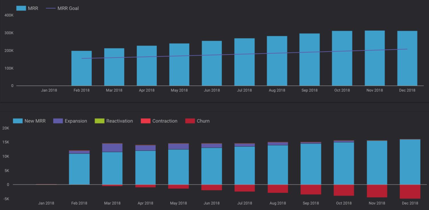 MRR metrics dashboard.png