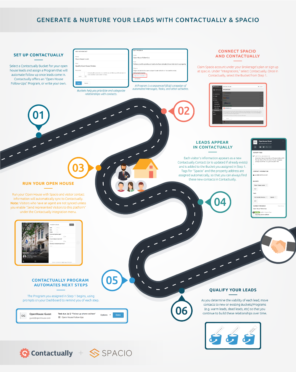 Contactually-Spacio Infographic